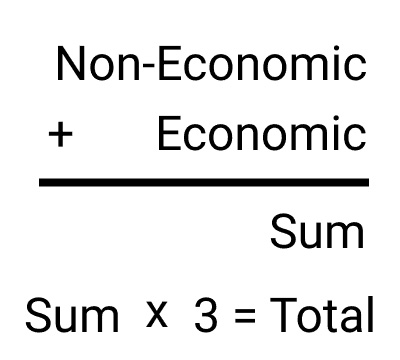 NIL - Settlement Formula